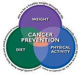 Cancer Prevention-1