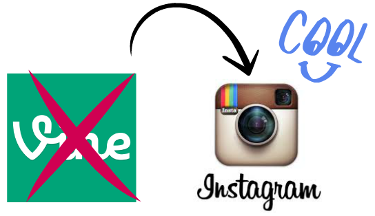 Say no to Vine and Yes to Instagram